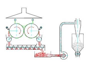 схема вальцовой сушилки